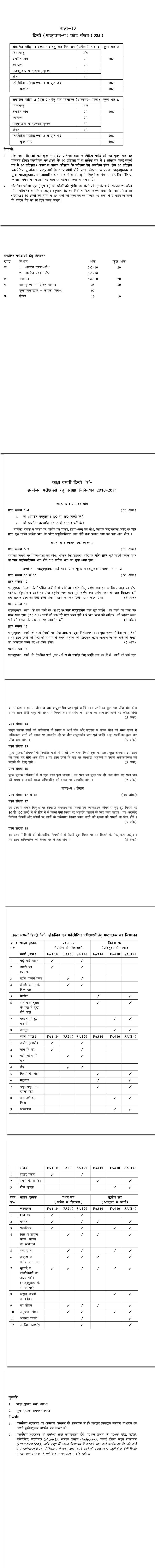 Cbse Class 10 Hindi Syllabus For 2014 15