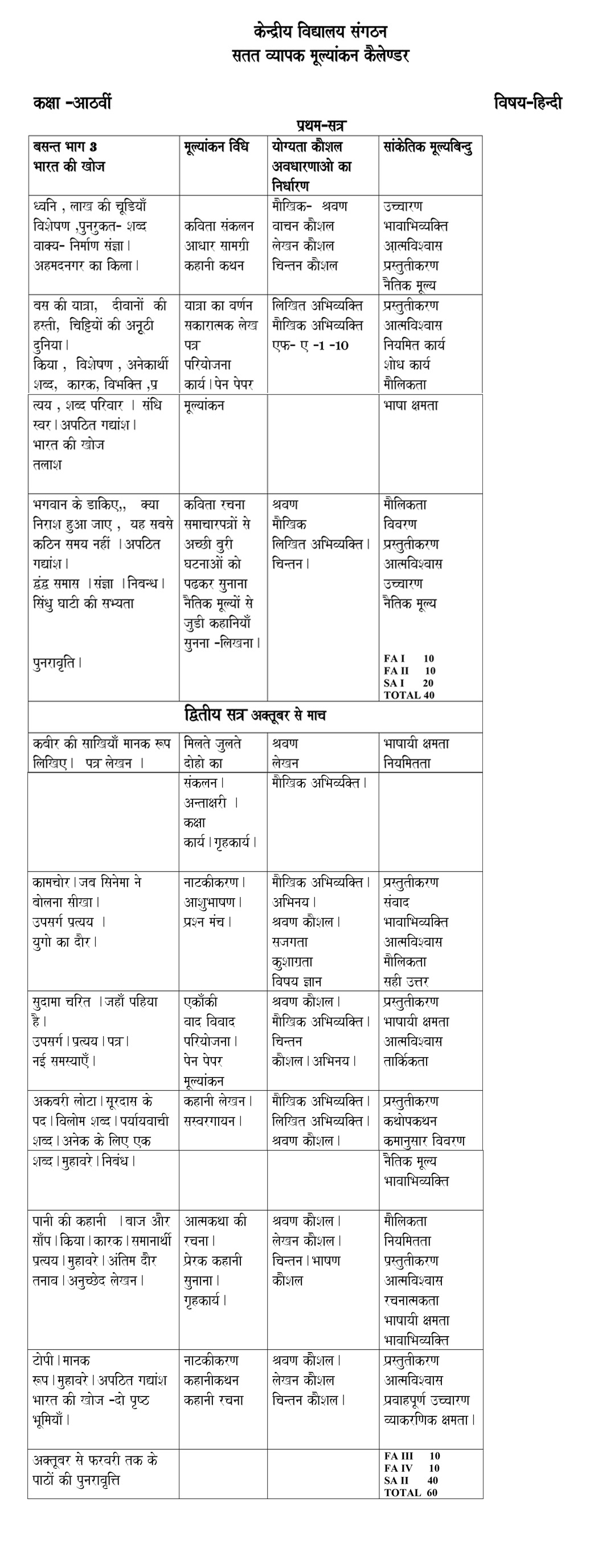 how to make syllabus work sheet for class 1