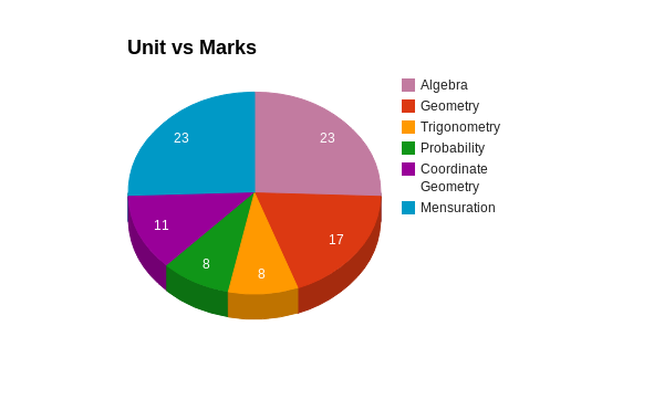 maths coursework statistics help Coursework help maths statistics economics econometrics finance tuition, london, united kingdom 42 likes coursework doctor.