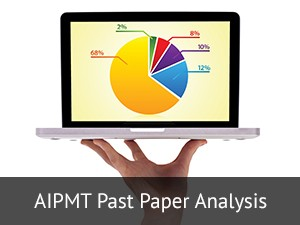 AIPMT Past Paper Analysis