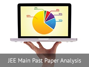 JEE Main Past Paper Analysis