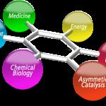 organic chemistry by meritnation