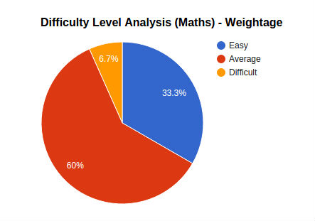 jee_main_maths_analysis