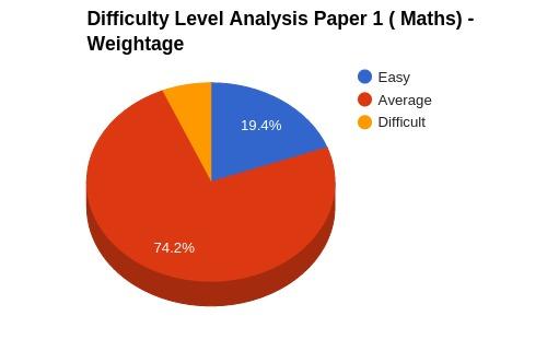 maths_paper1