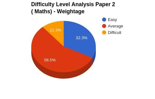 maths_paper2