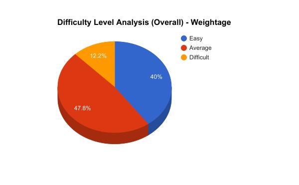 Overall_Analysis