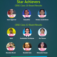 class 10 and 12 star Acheivers for blog