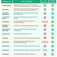 Comparison Charts (Free and Premium)- A4 -final