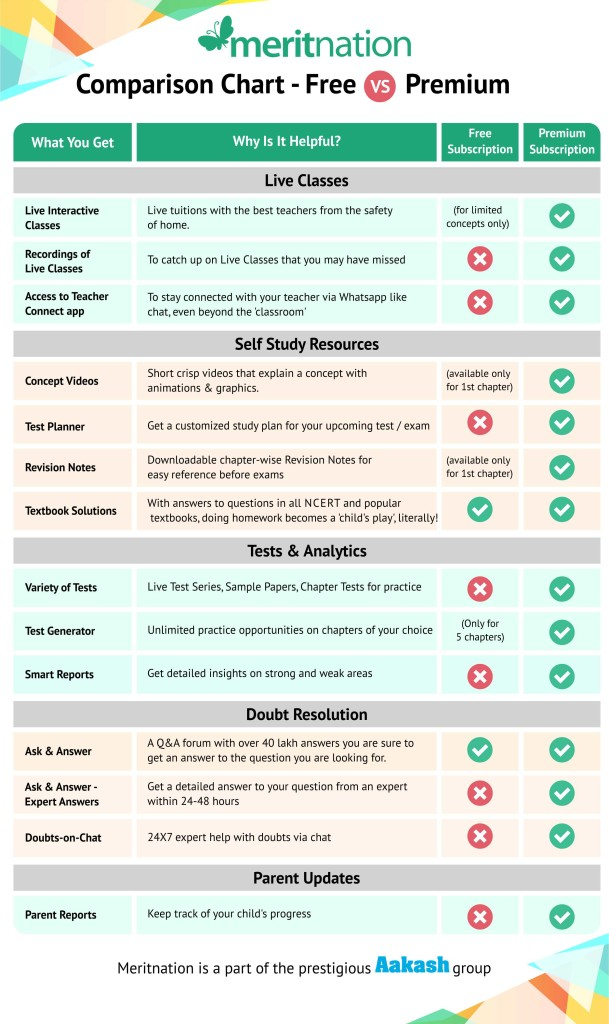 Comparison Charts (Free and Premium)- A4 -final-new